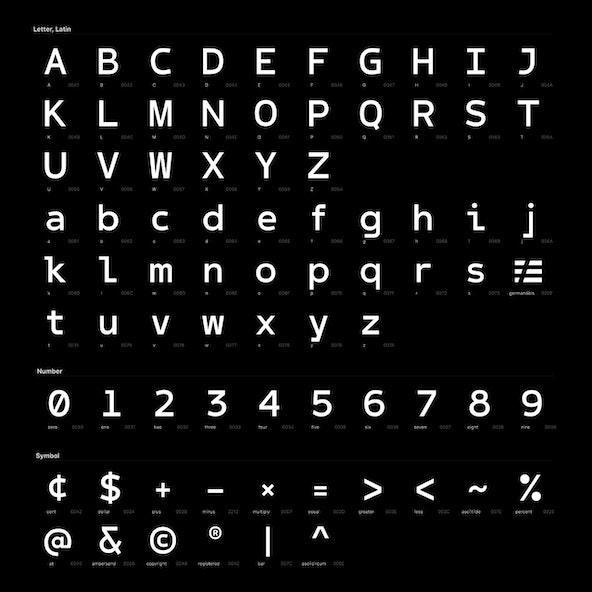 SRV Alphabet BLK