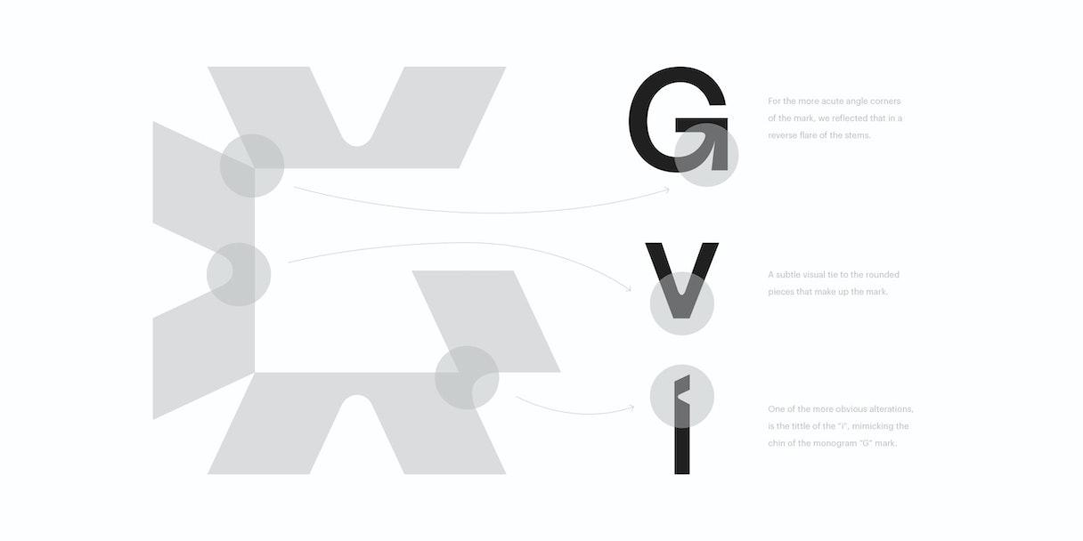 Galvanize mark lettering rationale 2x