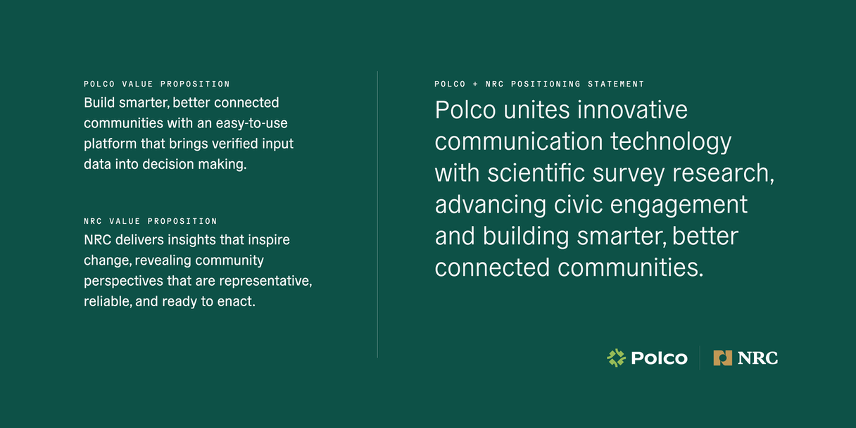 Polco and NRC's respective value propositions, and their combined positioning statement: Polco unites innovative communication technology with scientific survey research, advancing civic engagement and building smarter, better connected communities.