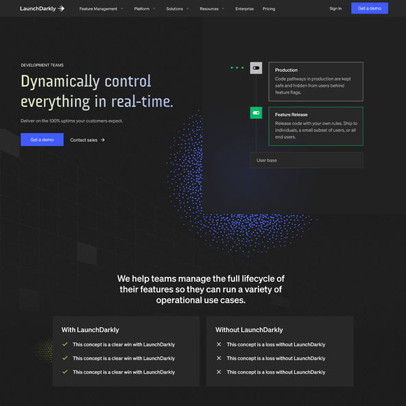 The LaunchDarkly Solutions page