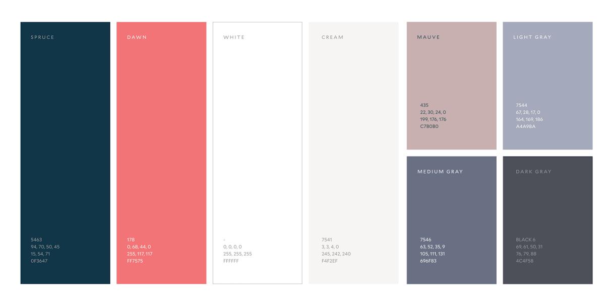 Reify palette